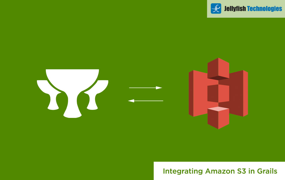 Integrating Amazon S3 in Grails Application