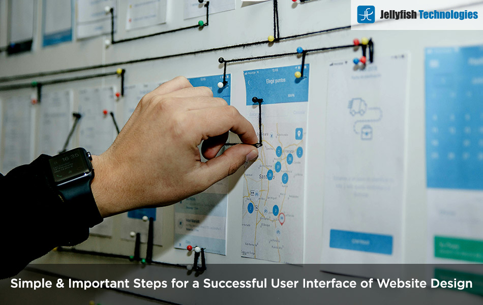 Simple & Important Steps for a Successful User Interface of Website Design